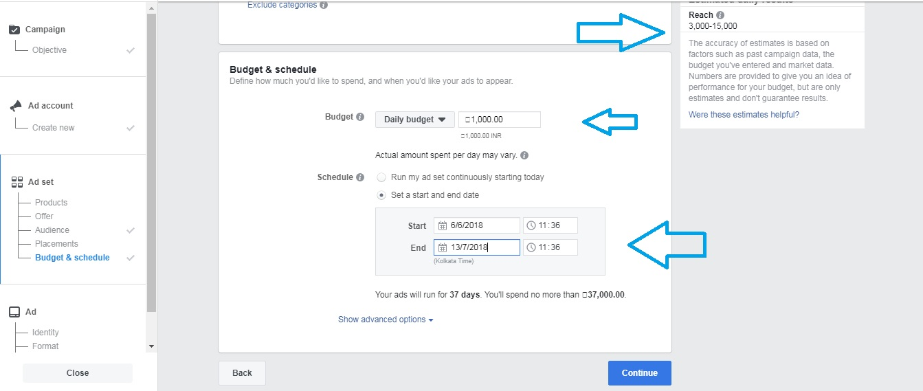Facebook ad budget and reach