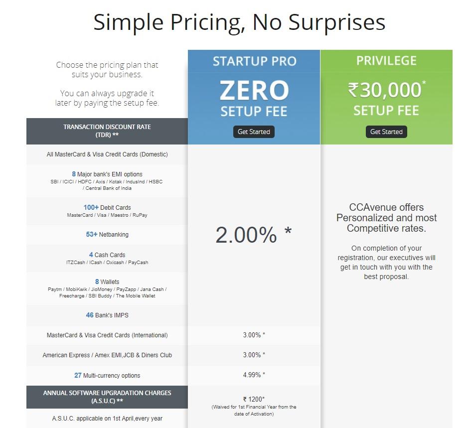CC Avenue pricing