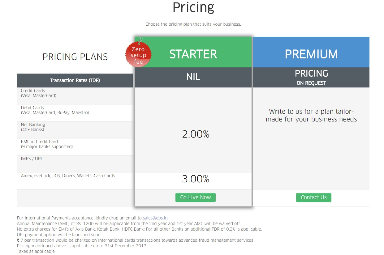 EBS pricing