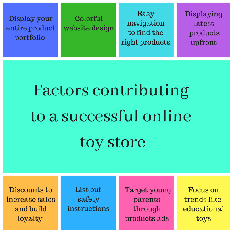 Sell toys online